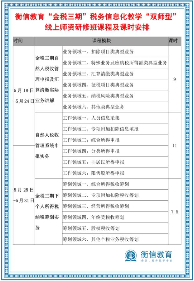 """""""金税三期""""税务信息化师资研修班"""